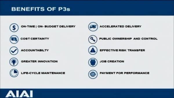 P3 advocates seek a playing field advantage before